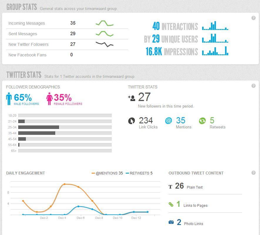 Met een klik maak je eenvoudig een rapportage in PDF