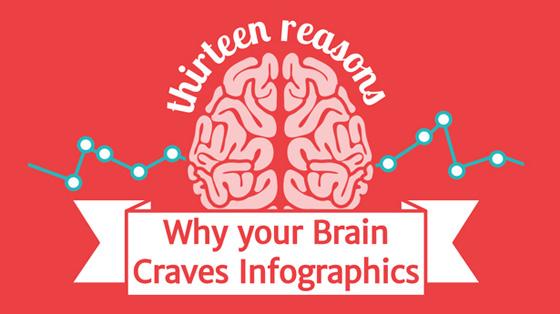 brain craves infographics