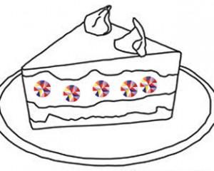 Online klantenservice: a piece of cake?