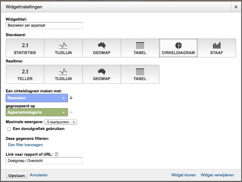 Aanpassen widget Analytics