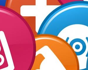 Soorten content voor een responsive website