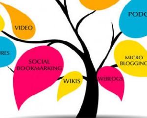 Hoe contentmarketing de inzet van je online kanalen gaat veranderen