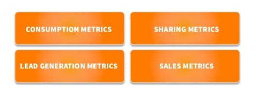 metrics indelen, klik voor de achterliggende slideshare