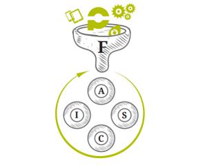 FASCI-model online personalisatie