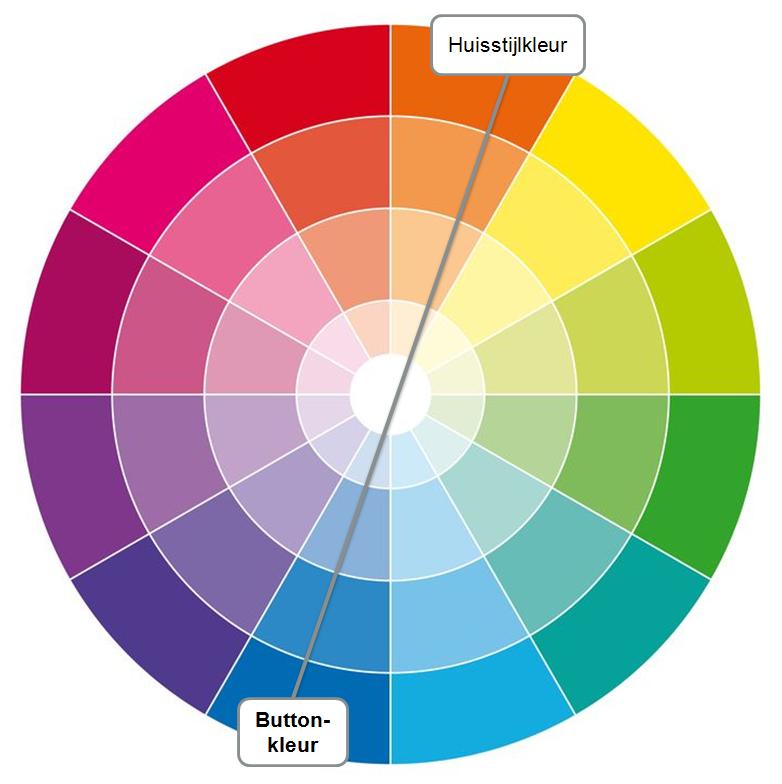 kleurenwiel buttonkleur