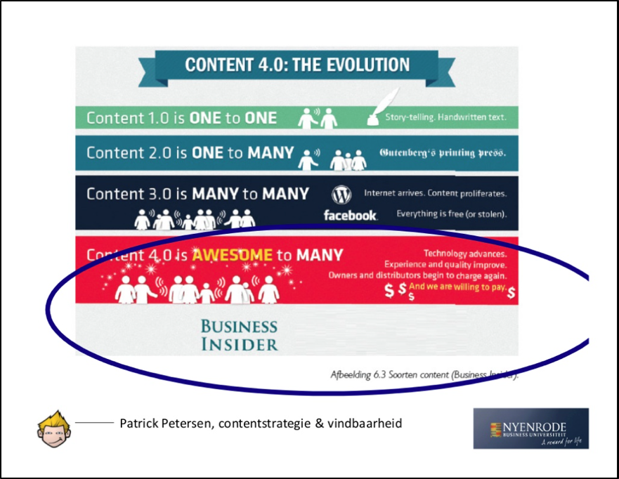 Patrick Petersen: Awesome content, contentevolutie, digitale transformatie