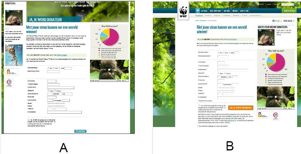 een voorbeeld van een ab test van het wwf op hun formulieren