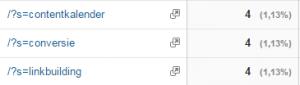 URL's met query parameters maken analyse lastig
