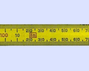 Content meten als een pro