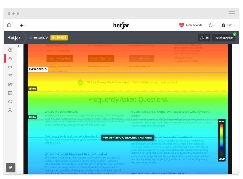 Heatmap met functies van Hotjar
