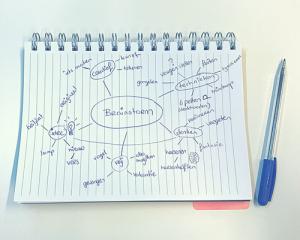 Mindmap brainstorm rechtenvrij beeld