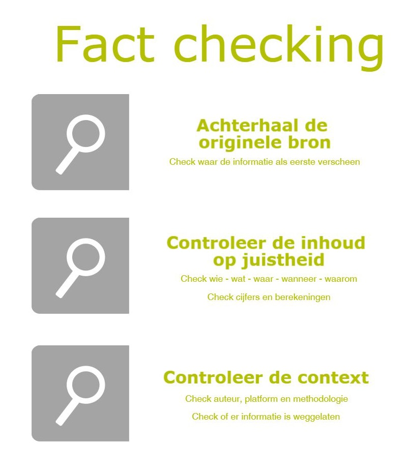 Fact checking in drie stappen