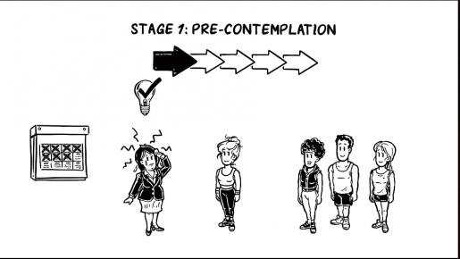 de fases van veranderen: stages of change
