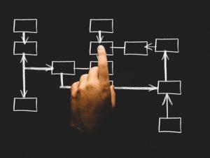 Structuur getekend op krijtbord met een wijzende vinger erbij