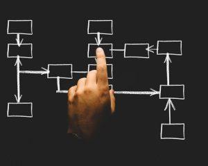 Waarom Hubspot een goed idee is: 5 praktische redenen