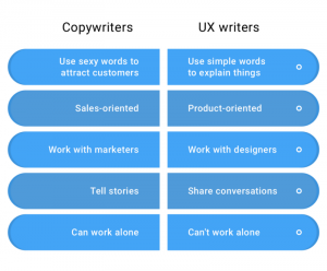 Copywriter-vs-UX-writer