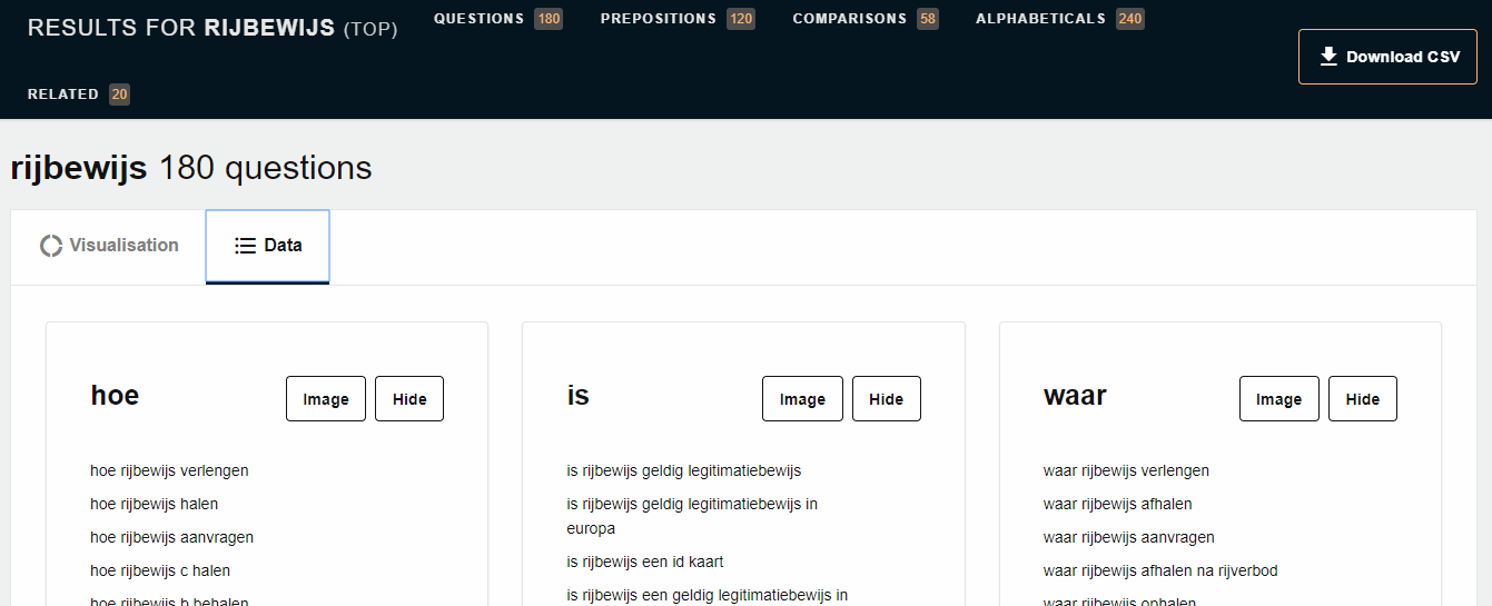 Schermafbeelding Answer the Public, een tool voor zoekwoordenonderzoek